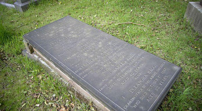 Alfred Bird Memorial Key Hill Cemetery Jewellery Quarter Birmingham